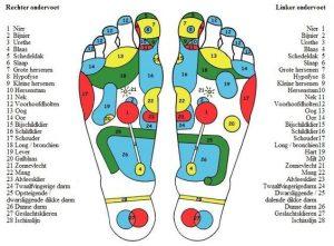 voetreflexmassage kaart